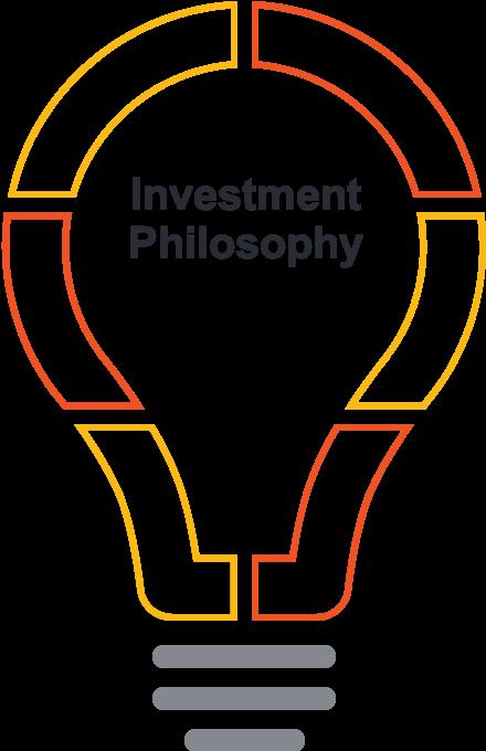 Mela Ventures Philosophy